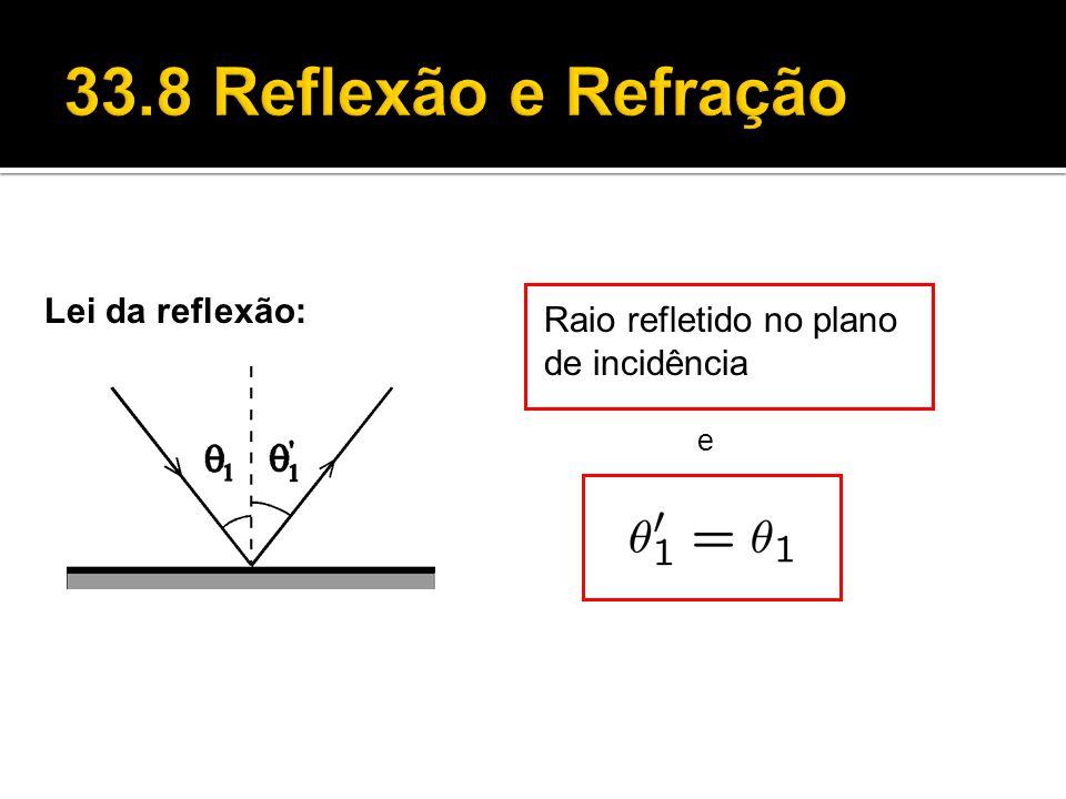 33.8 Reflexão e Refração Lei da reflexão: