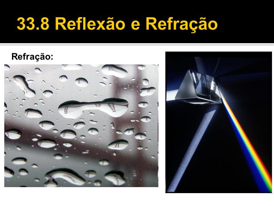 33.8 Reflexão e Refração Refração: