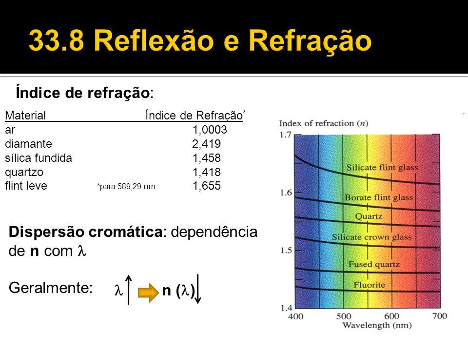 33.8 Reflexão e Refração Índice de refração:
