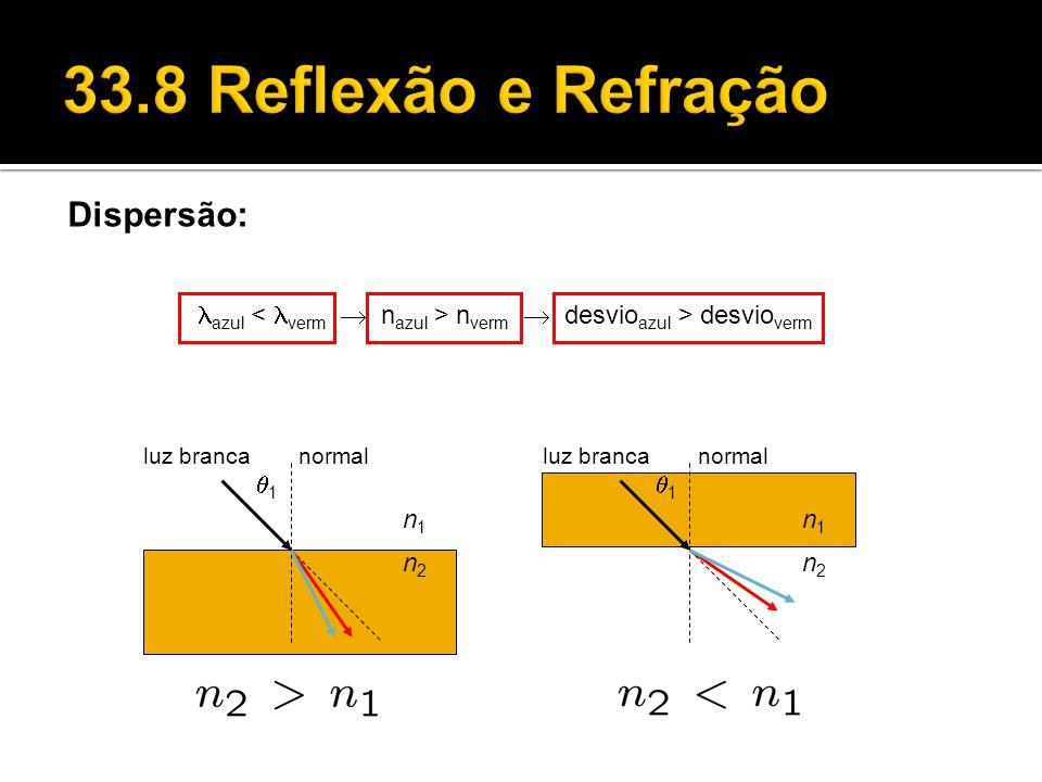 33.8 Reflexão e Refração Dispersão: