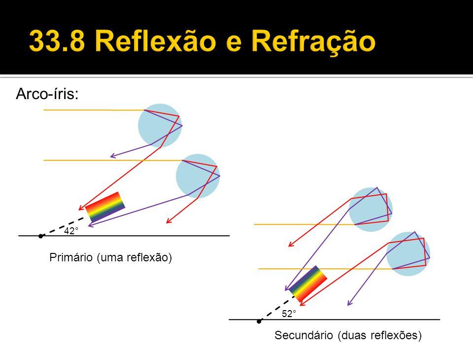 33.8 Reflexão e Refração Arco-íris: Primário (uma reflexão)
