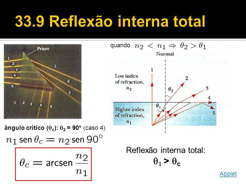 33.9 Reflexão interna total