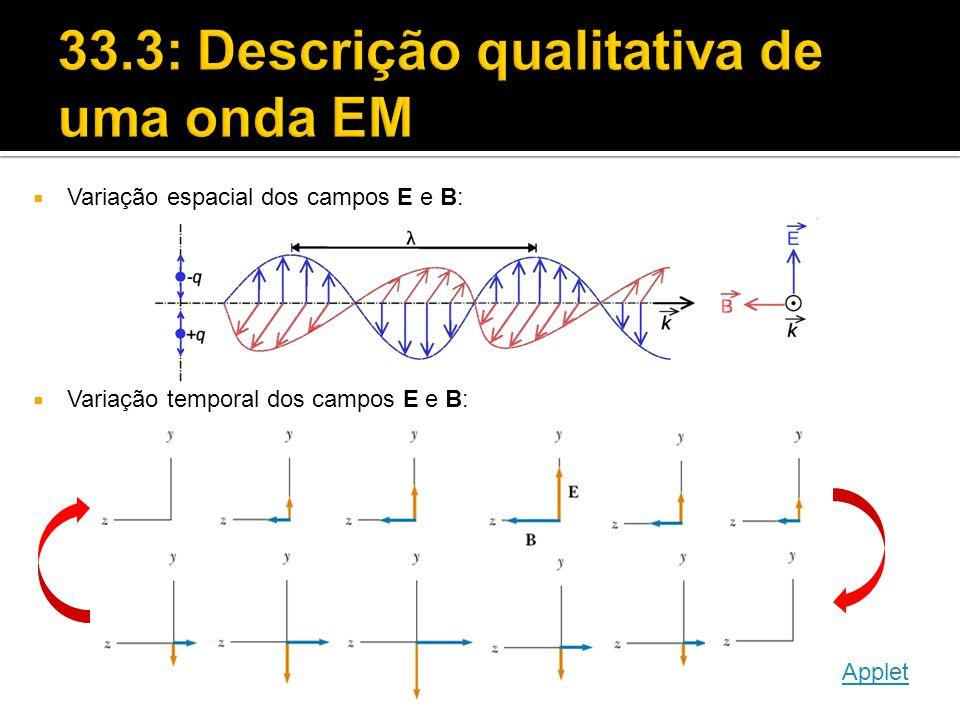 33.3: Descrição qualitativa de uma onda EM