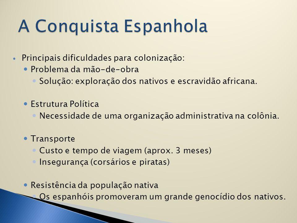 A Conquista Espanhola Principais dificuldades para colonização: