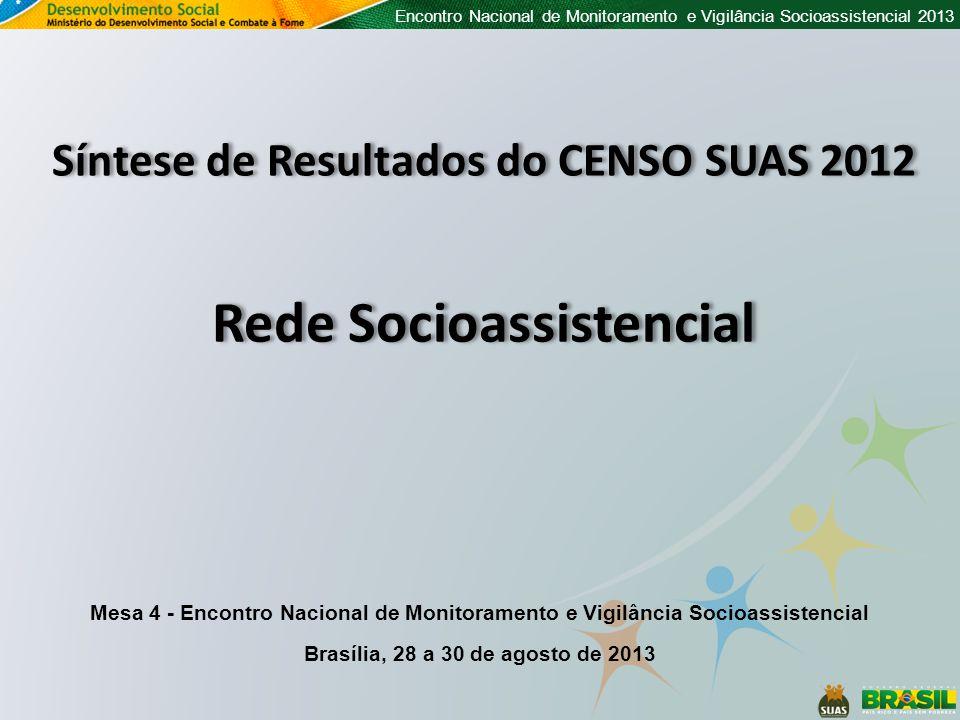 Síntese de Resultados do CENSO SUAS 2012 Rede Socioassistencial