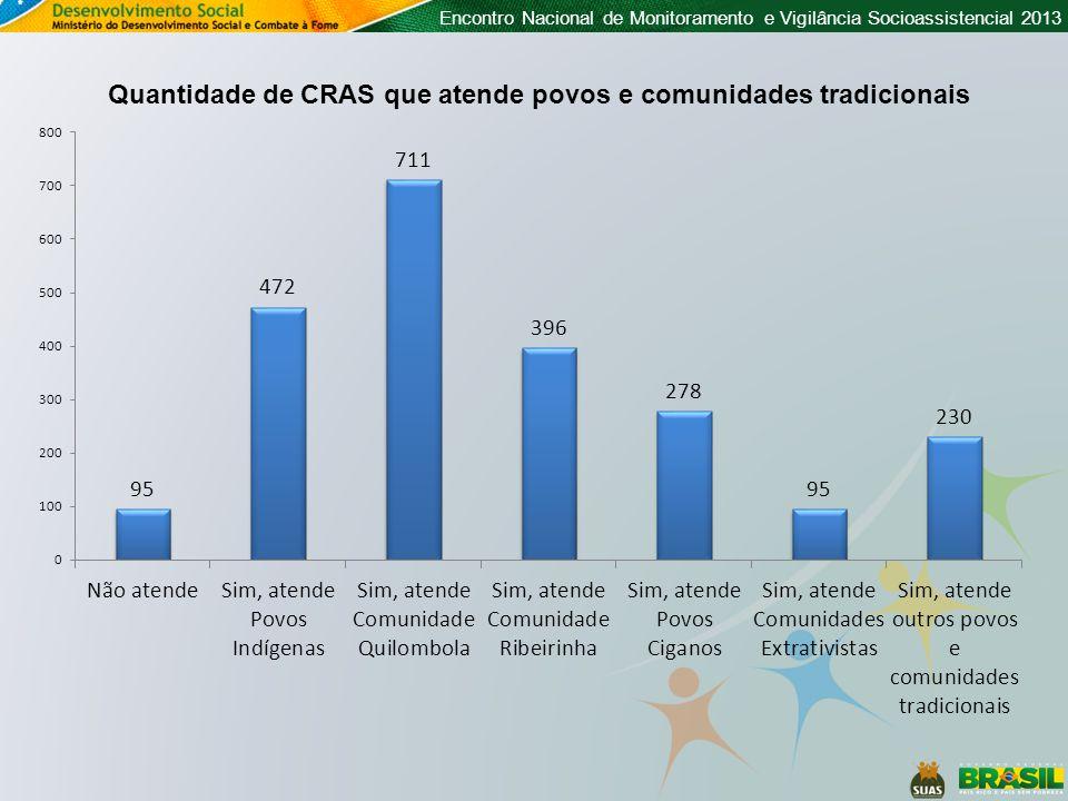 Quantidade de CRAS que atende povos e comunidades tradicionais