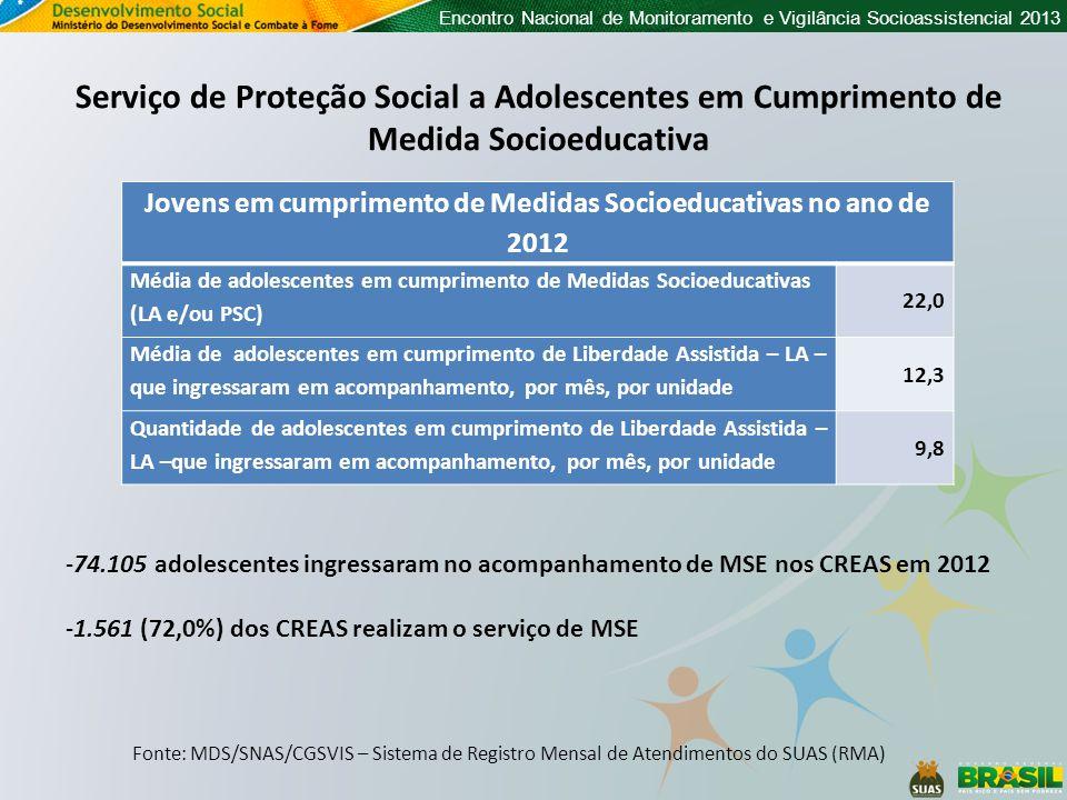 Jovens em cumprimento de Medidas Socioeducativas no ano de 2012