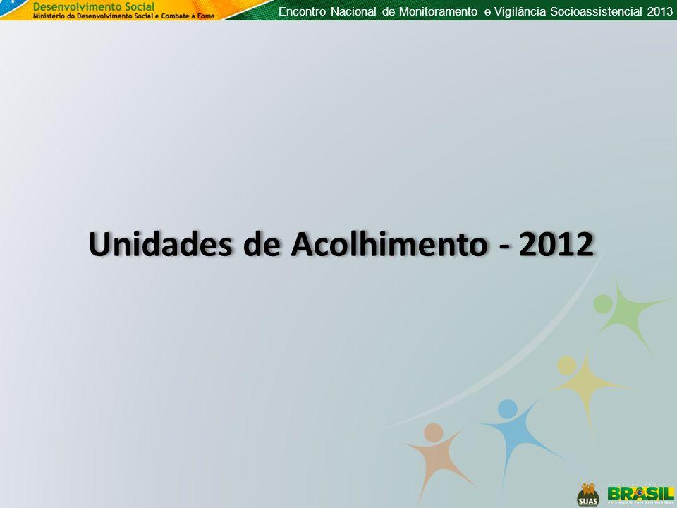 Unidades de Acolhimento - 2012