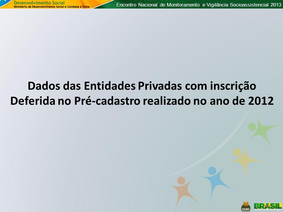 Dados das Entidades Privadas com inscrição Deferida no Pré-cadastro realizado no ano de 2012