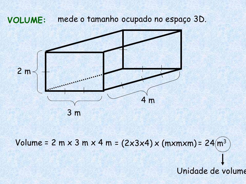 VOLUME: mede o tamanho ocupado no espaço 3D. 2 m. 4 m. 3 m. Volume = 2 m x 3 m x 4 m. = (2x3x4) x (mxmxm)