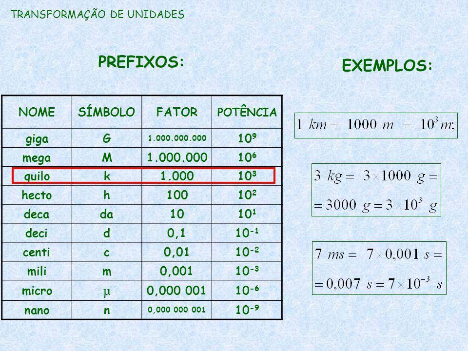 PREFIXOS: EXEMPLOS: µ NOME SÍMBOLO FATOR giga G 109 mega M 1.000.000