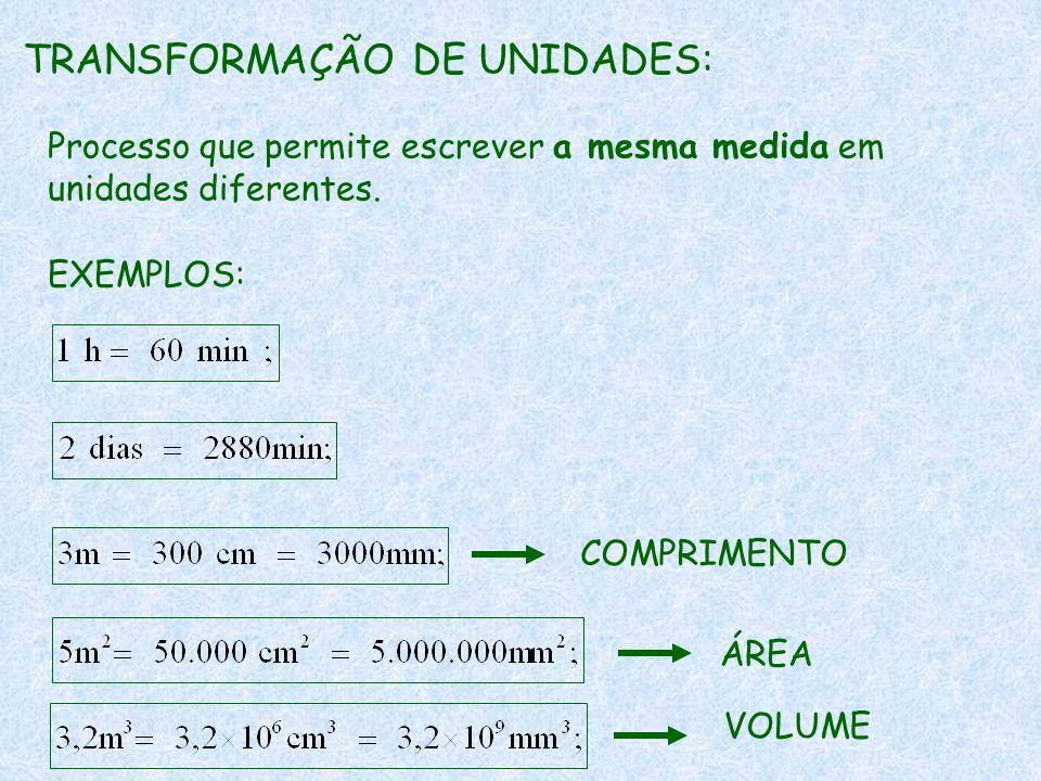 TRANSFORMAÇÃO DE UNIDADES: