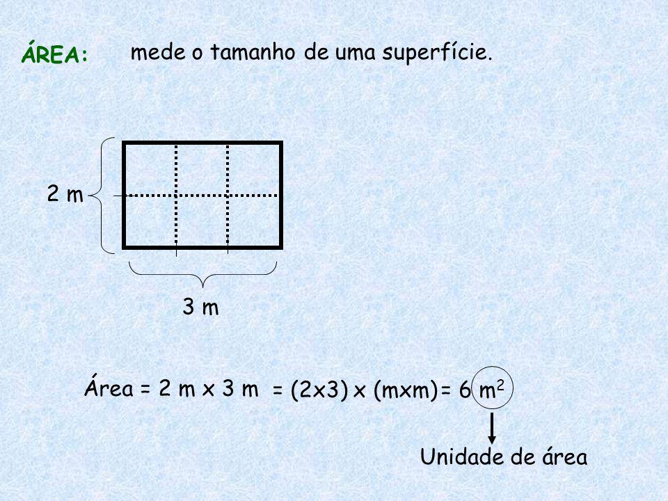 ÁREA: mede o tamanho de uma superfície. 2 m. 3 m.