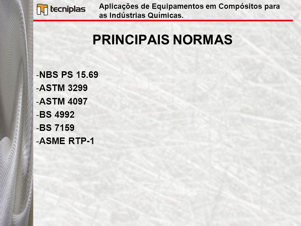 PRINCIPAIS NORMAS NBS PS 15.69 ASTM 3299 ASTM 4097 BS 4992 BS 7159