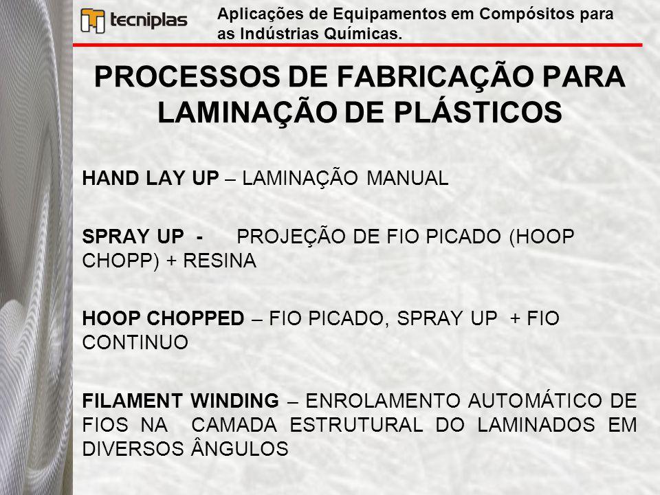 PROCESSOS DE FABRICAÇÃO PARA LAMINAÇÃO DE PLÁSTICOS