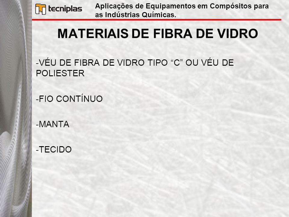 MATERIAIS DE FIBRA DE VIDRO