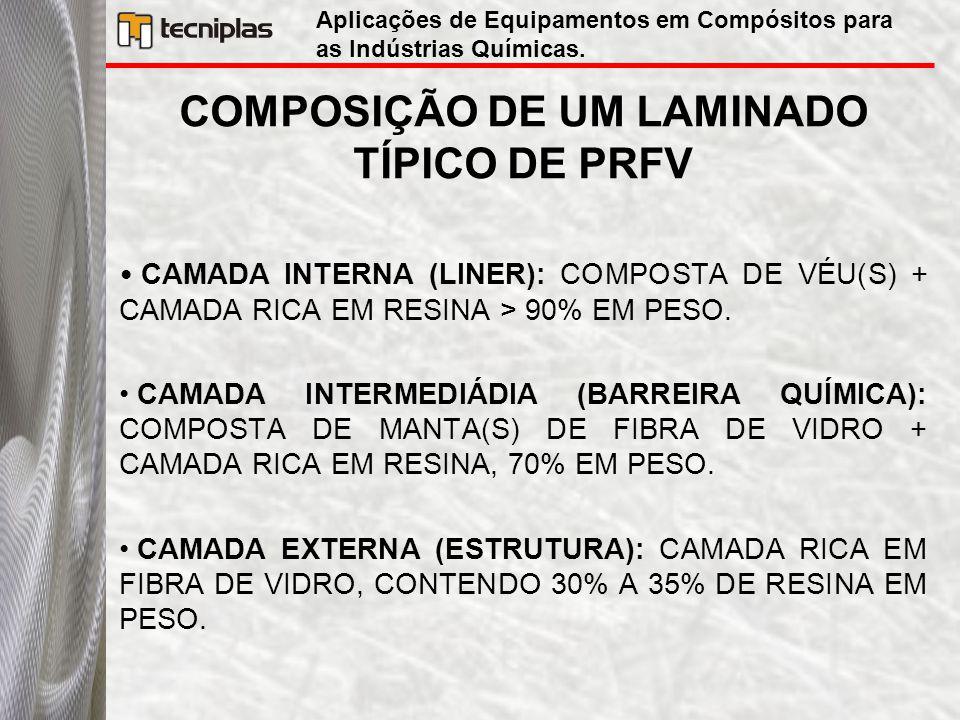 COMPOSIÇÃO DE UM LAMINADO TÍPICO DE PRFV