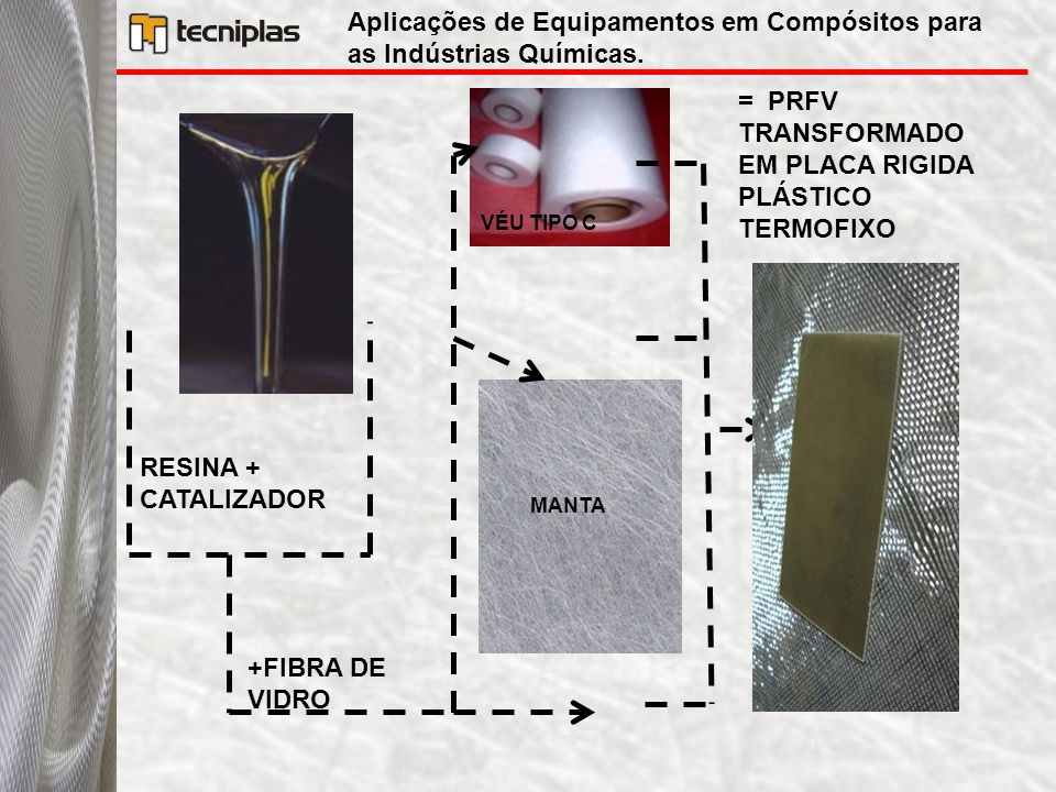Aplicações de Equipamentos em Compósitos para as Indústrias Químicas.