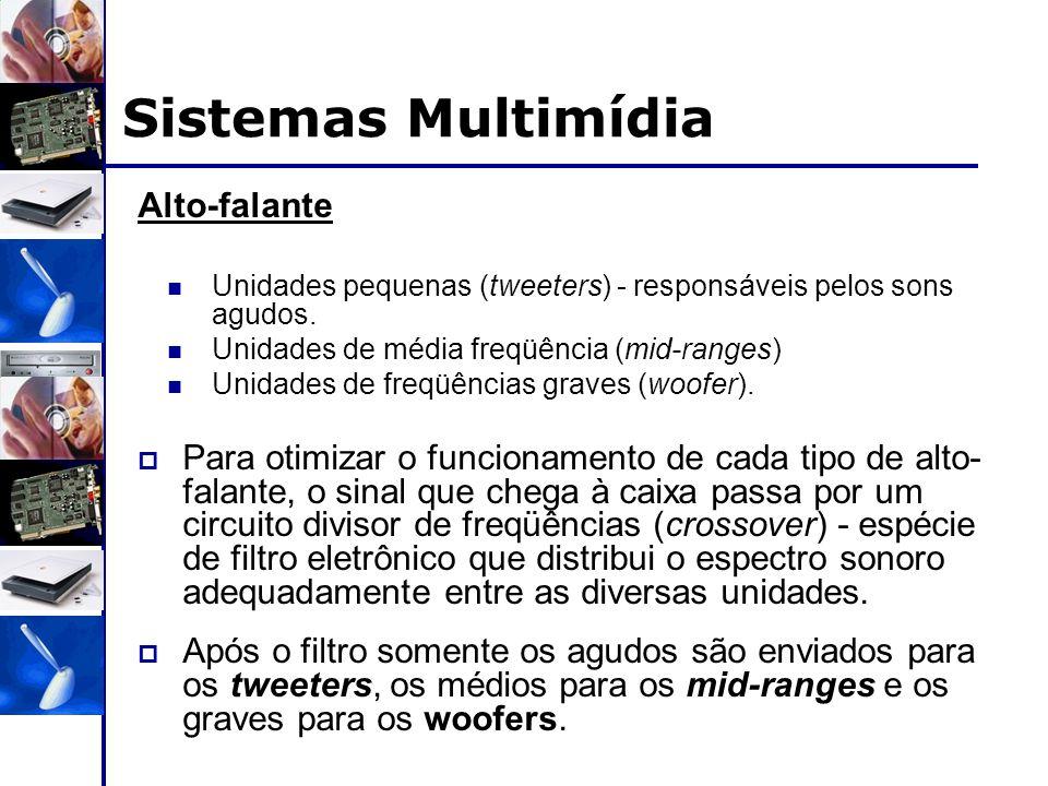Sistemas Multimídia Alto-falante