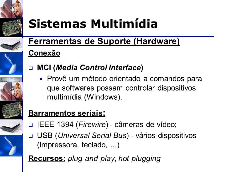 Sistemas Multimídia Ferramentas de Suporte (Hardware) Conexão