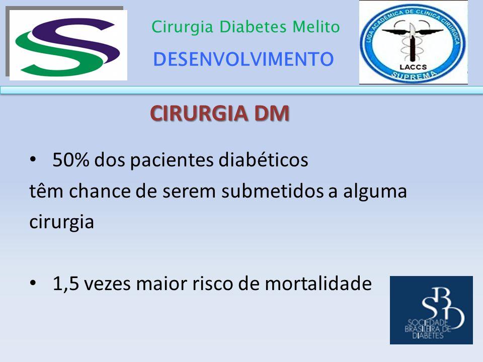 CIRURGIA DM 50% dos pacientes diabéticos