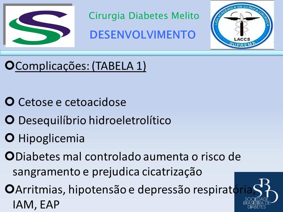 Complicações: (TABELA 1) Cetose e cetoacidose
