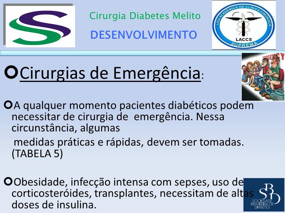 Cirurgias de Emergência:
