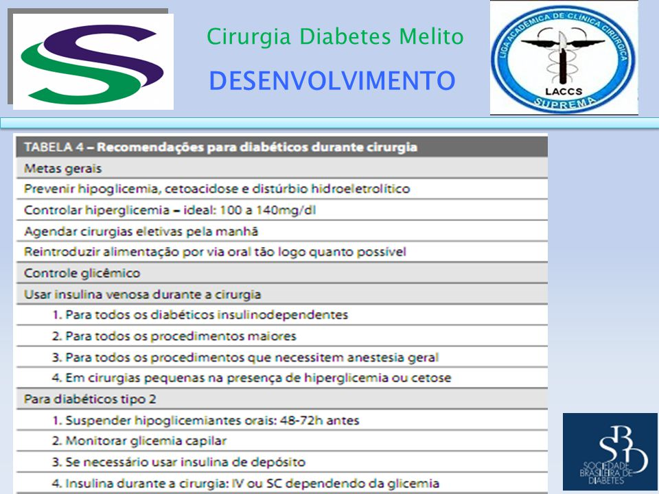 Cirurgia Diabetes Melito