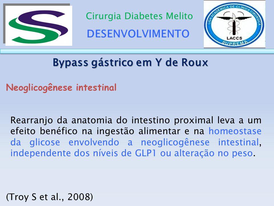 Bypass gástrico em Y de Roux