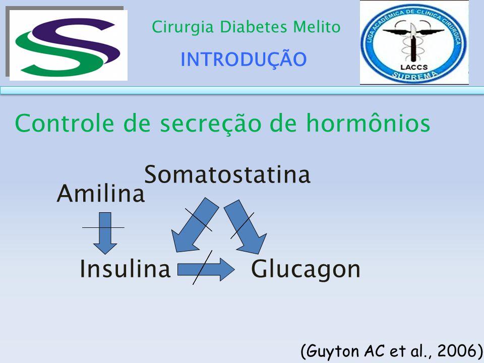Controle de secreção de hormônios
