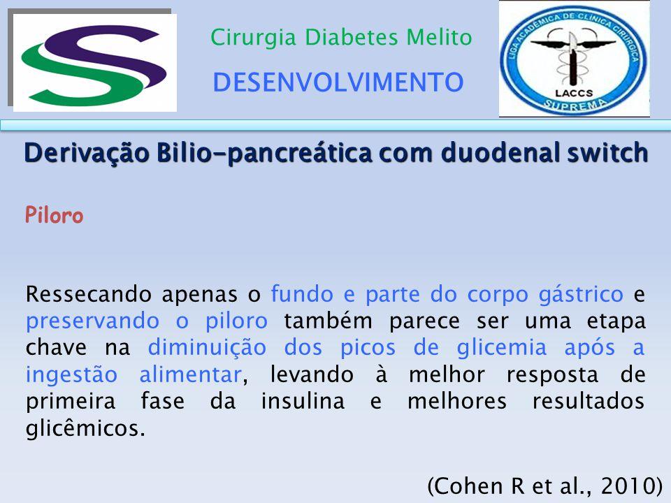 Derivação Bilio-pancreática com duodenal switch