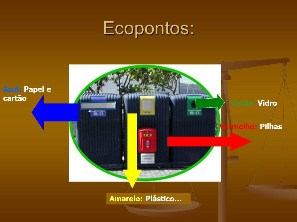 Ecopontos: Azul: Papel e cartão Verde: Vidro Vermelho: Pilhas