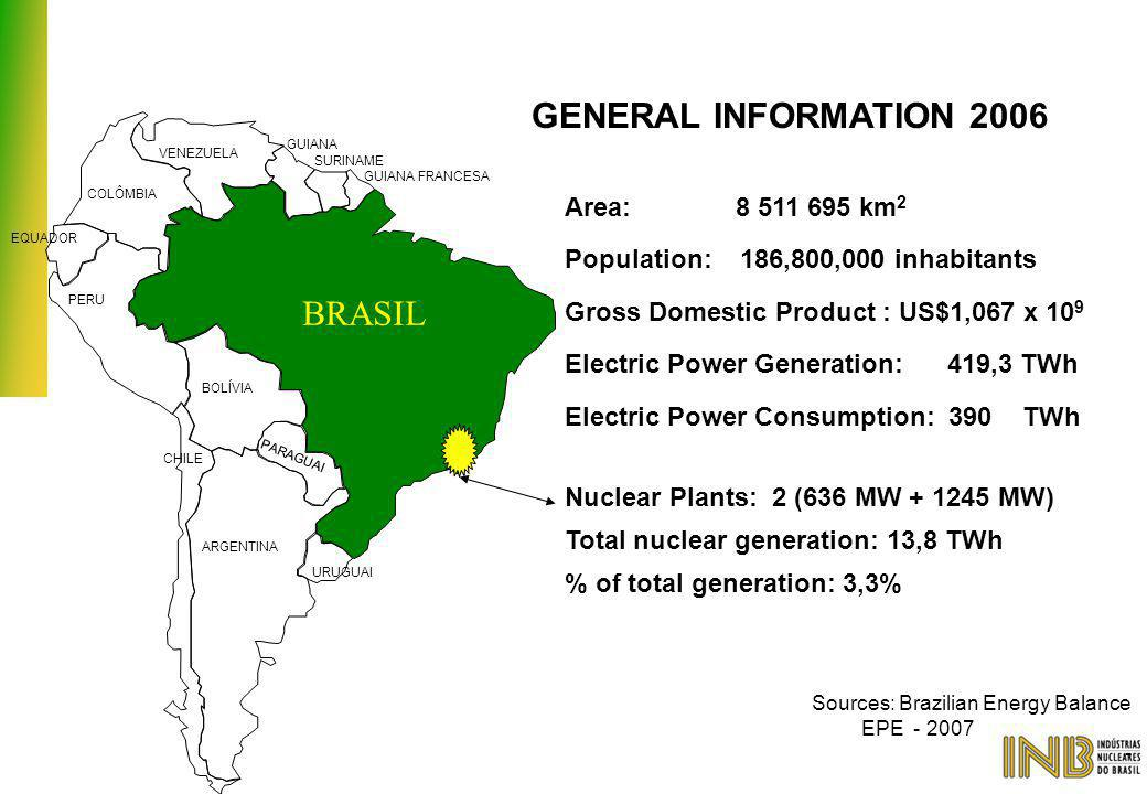 GENERAL INFORMATION 2006 BRASIL Area: 8 511 695 km2