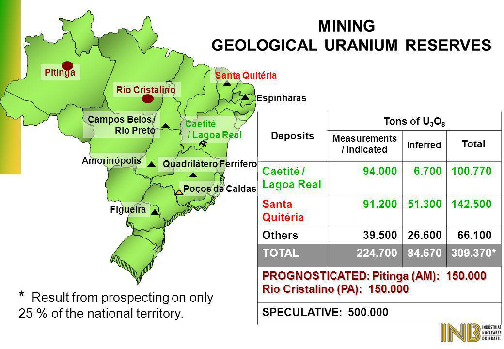 GEOLOGICAL URANIUM RESERVES Measurements / Indicated