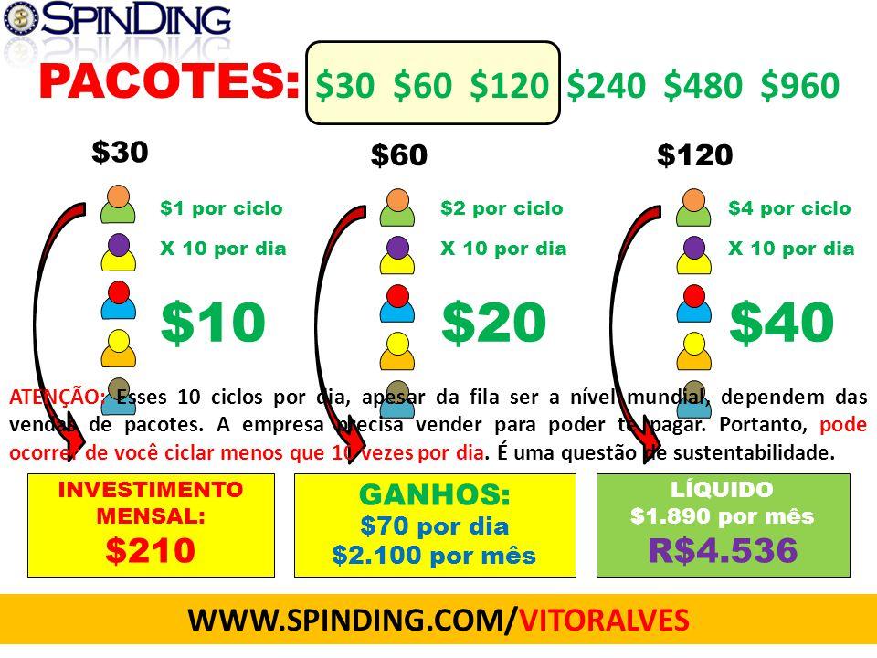 $10 $20 $40 PACOTES: $30 $60 $120 $240 $480 $960 $210 R$4.536