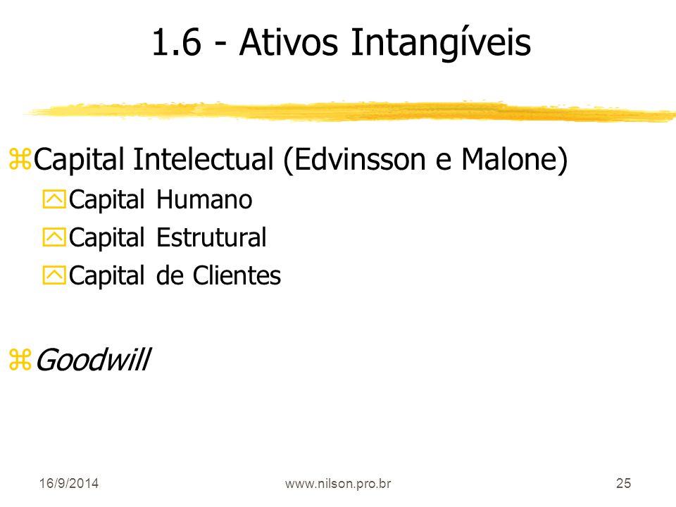 1.6 - Ativos Intangíveis Capital Intelectual (Edvinsson e Malone)