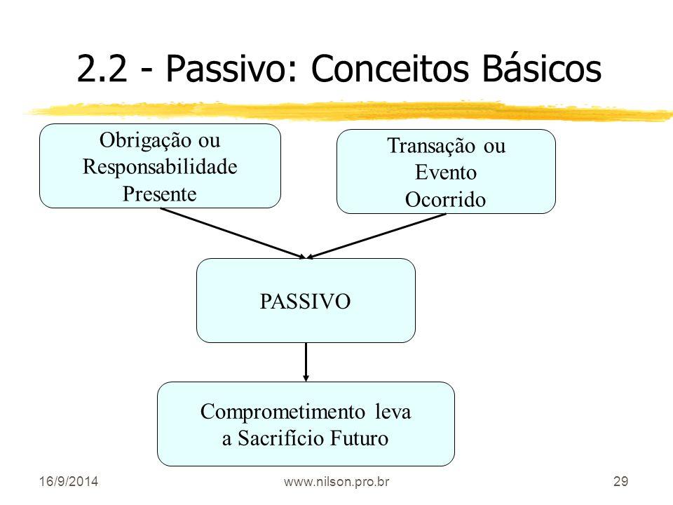 2.2 - Passivo: Conceitos Básicos