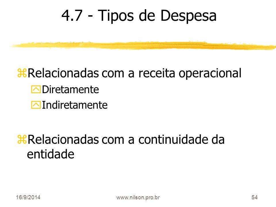 4.7 - Tipos de Despesa Relacionadas com a receita operacional