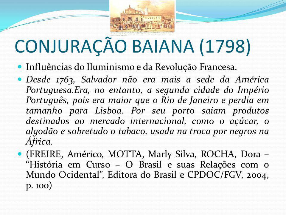 CONJURAÇÃO BAIANA (1798) Influências do Iluminismo e da Revolução Francesa.