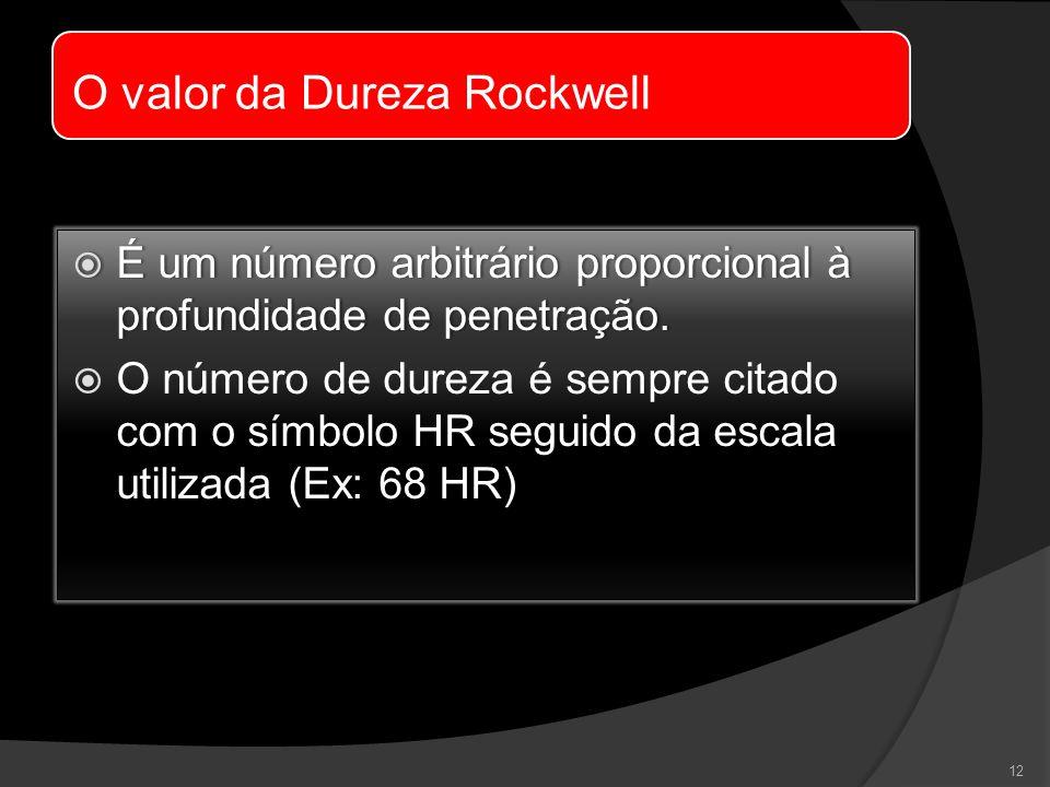 O valor da Dureza Rockwell
