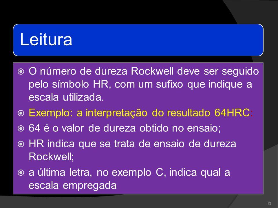 Exemplo: a interpretação do resultado 64HRC: