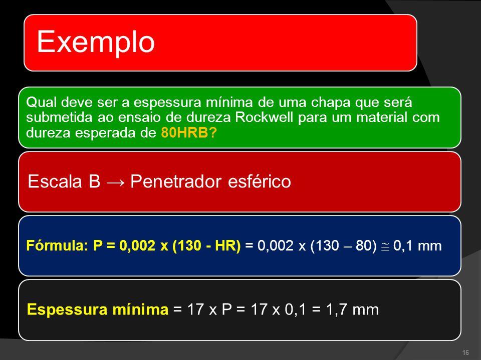 Escala B → Penetrador esférico