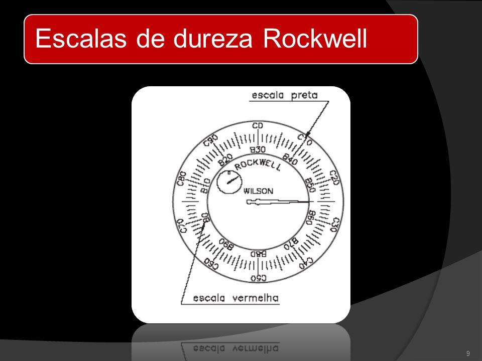 Escalas de dureza Rockwell
