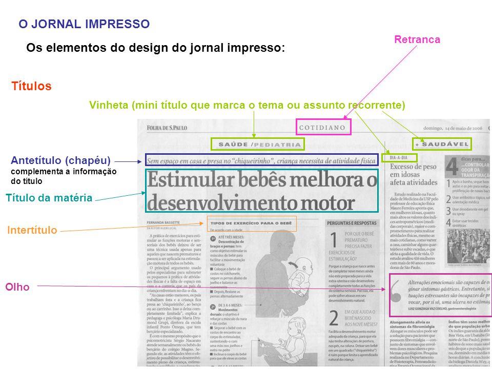Os elementos do design do jornal impresso: