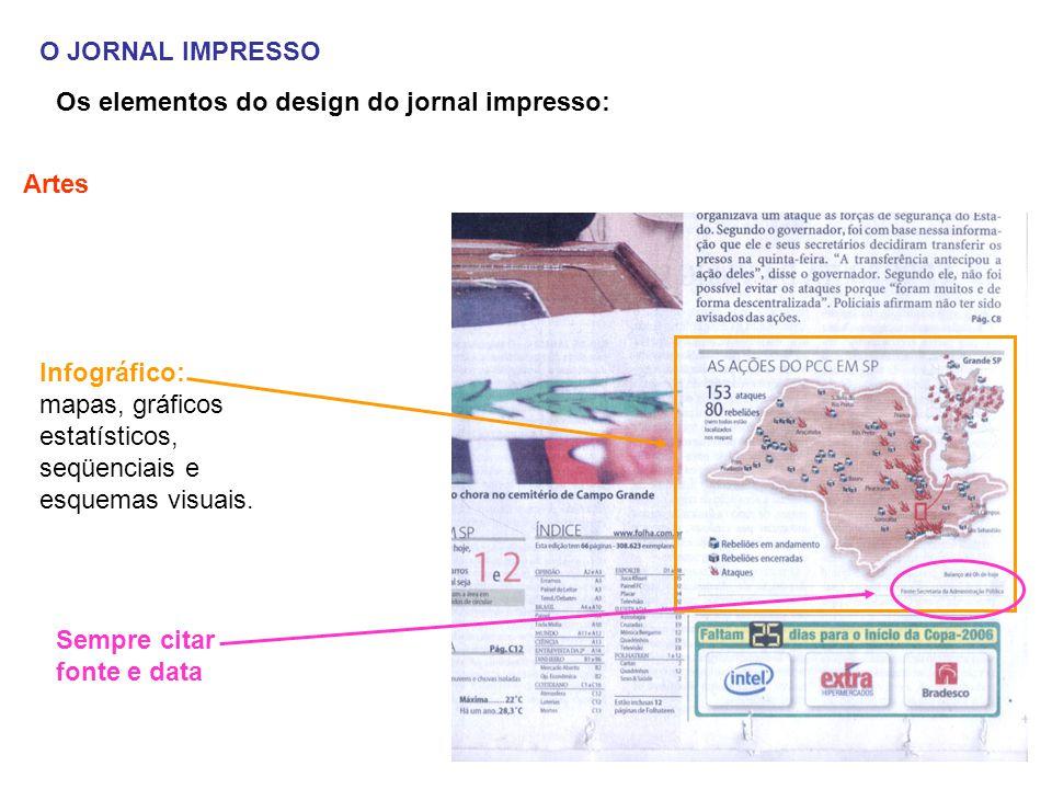 O JORNAL IMPRESSO Os elementos do design do jornal impresso: Artes. Infográfico: mapas, gráficos estatísticos, seqüenciais e esquemas visuais.
