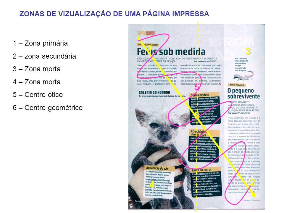 1 3 5 6 2 4 ZONAS DE VIZUALIZAÇÃO DE UMA PÁGINA IMPRESSA