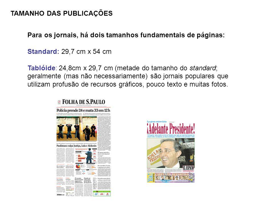 TAMANHO DAS PUBLICAÇÕES