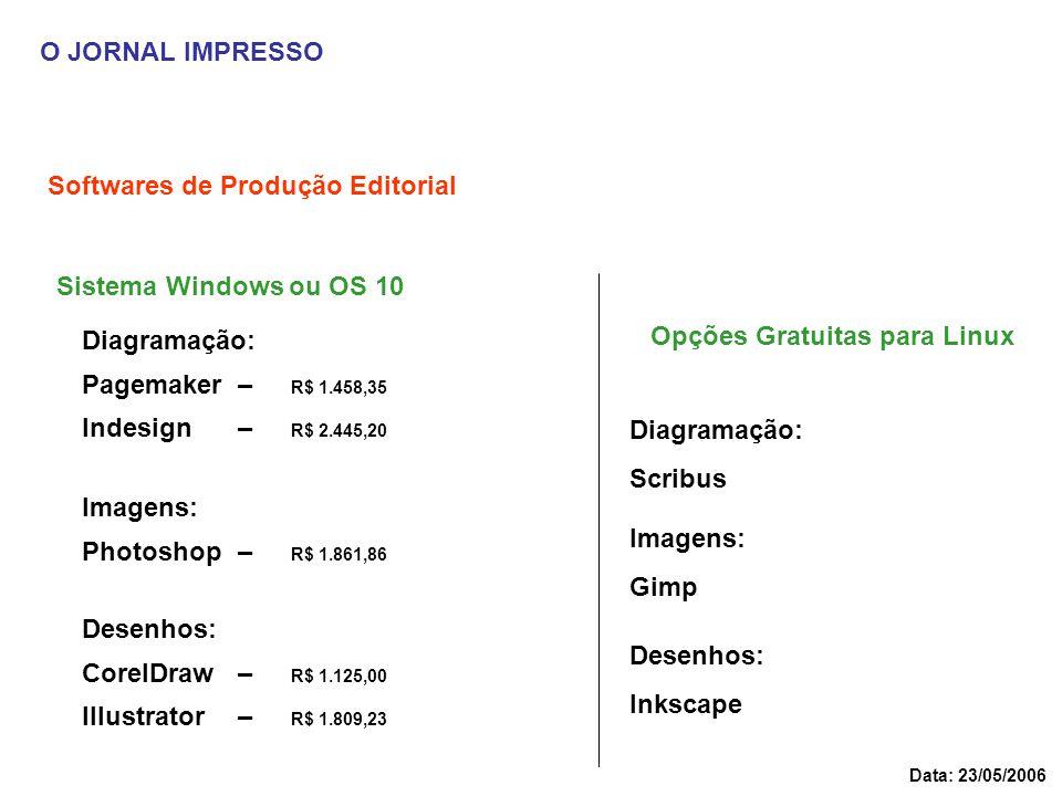 Softwares de Produção Editorial