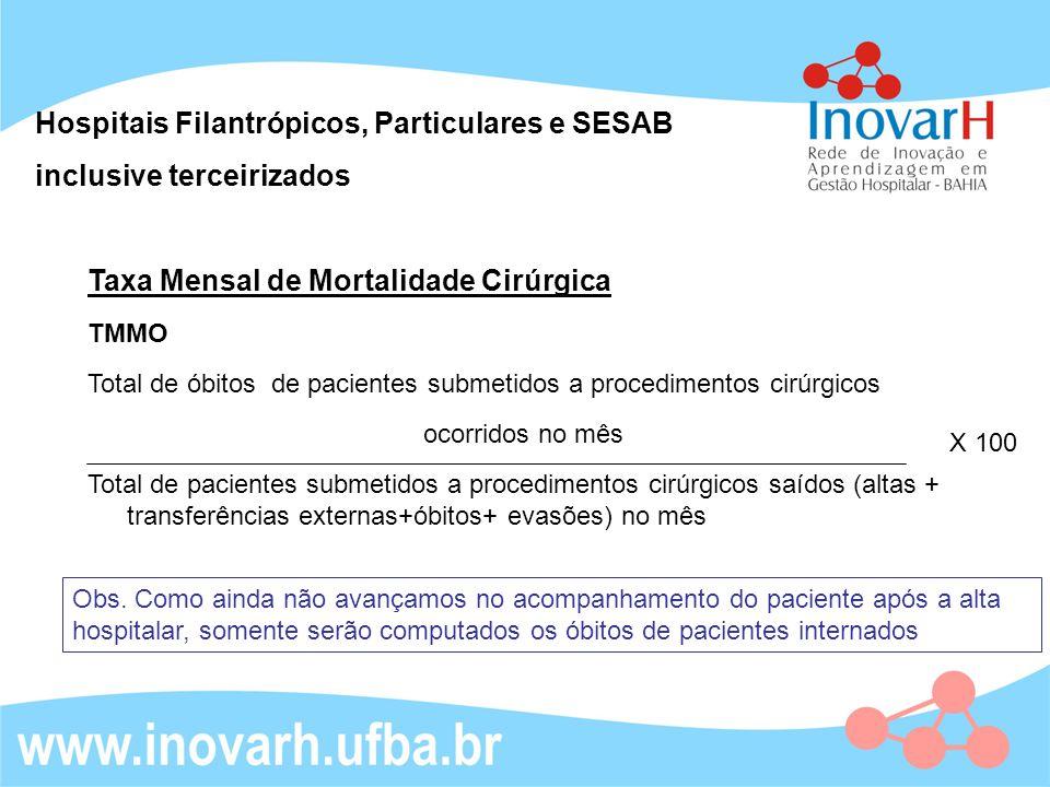 Hospitais Filantrópicos, Particulares e SESAB inclusive terceirizados