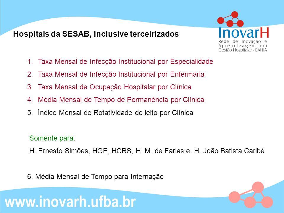 Hospitais da SESAB, inclusive terceirizados